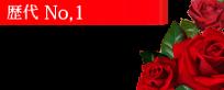 船橋デリヘル 風俗|人妻デリバリーヘルス『秘密倶楽部 凛 船橋店』美莉愛【歴代NO1】