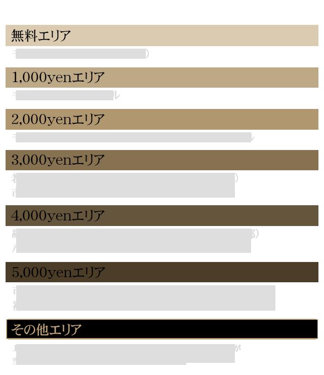 千葉風俗『秘密倶楽部 凛 千葉店』交通費9:00~20:00一覧